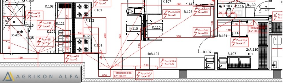 How not to design a commercial kitchen - Technical drawings and the reality
