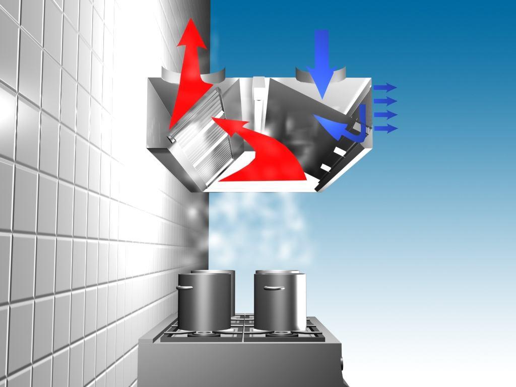 Indukciós és friss levegő befúvásos falra szerelhető elszívóernyő